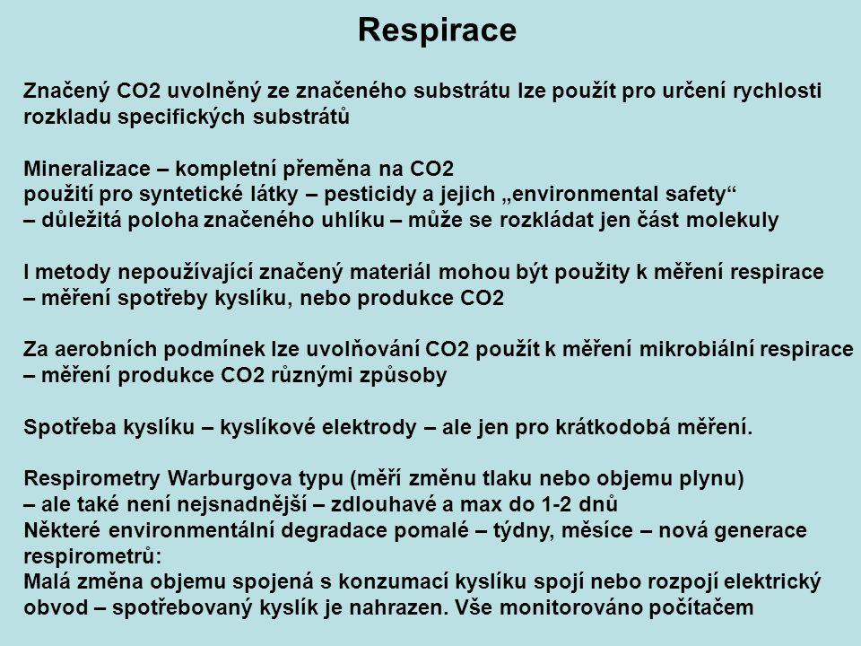 Respirace Značený CO2 uvolněný ze značeného substrátu lze použít pro určení rychlosti. rozkladu specifických substrátů.