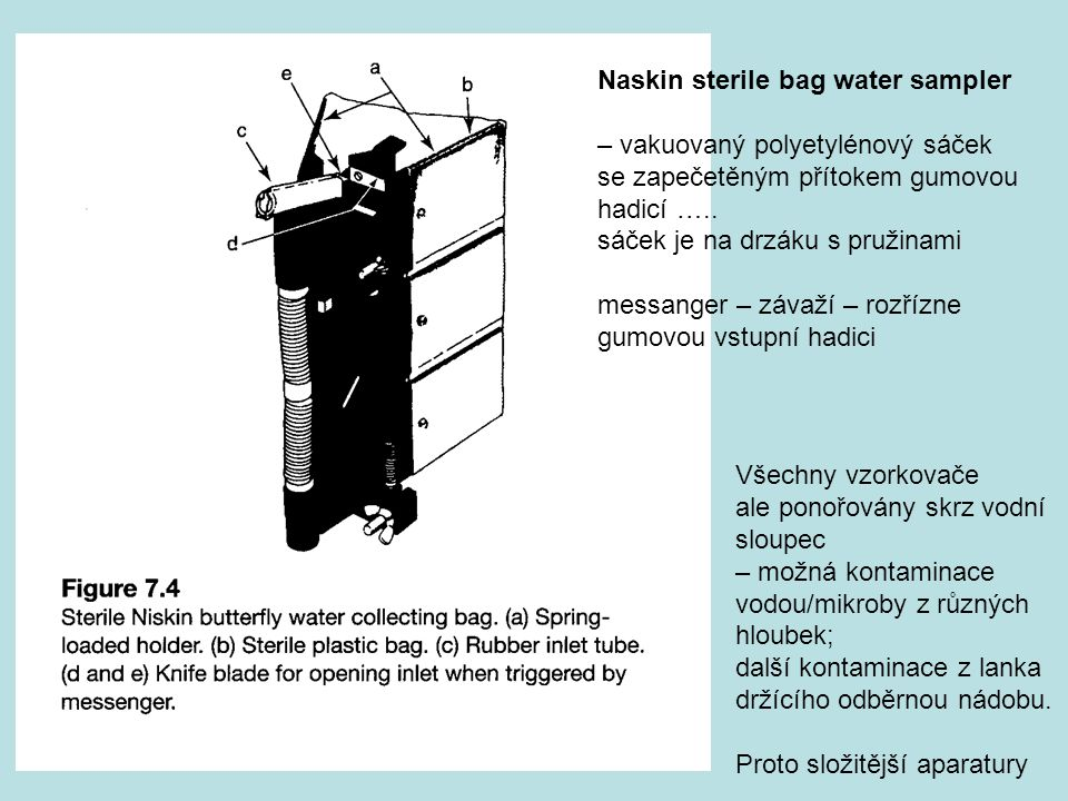 Naskin sterile bag water sampler