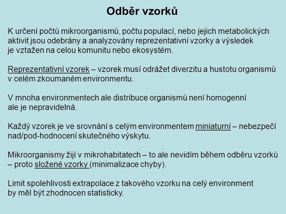 Odběr vzorků K určení počtů mikroorganismů, počtu populací, nebo jejich metabolických.
