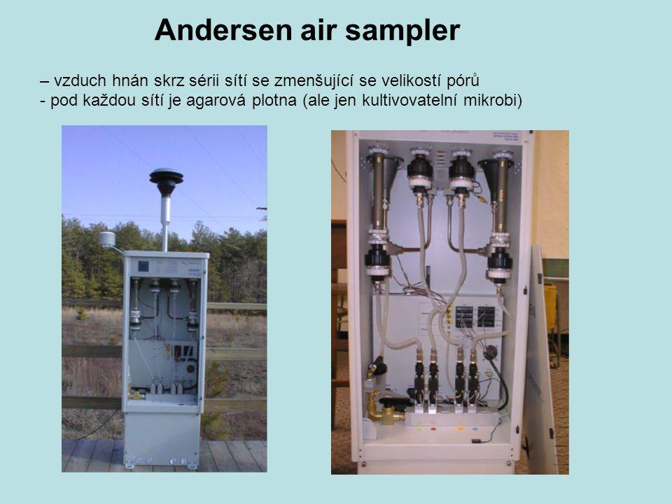 Andersen air sampler – vzduch hnán skrz sérii sítí se zmenšující se velikostí pórů.