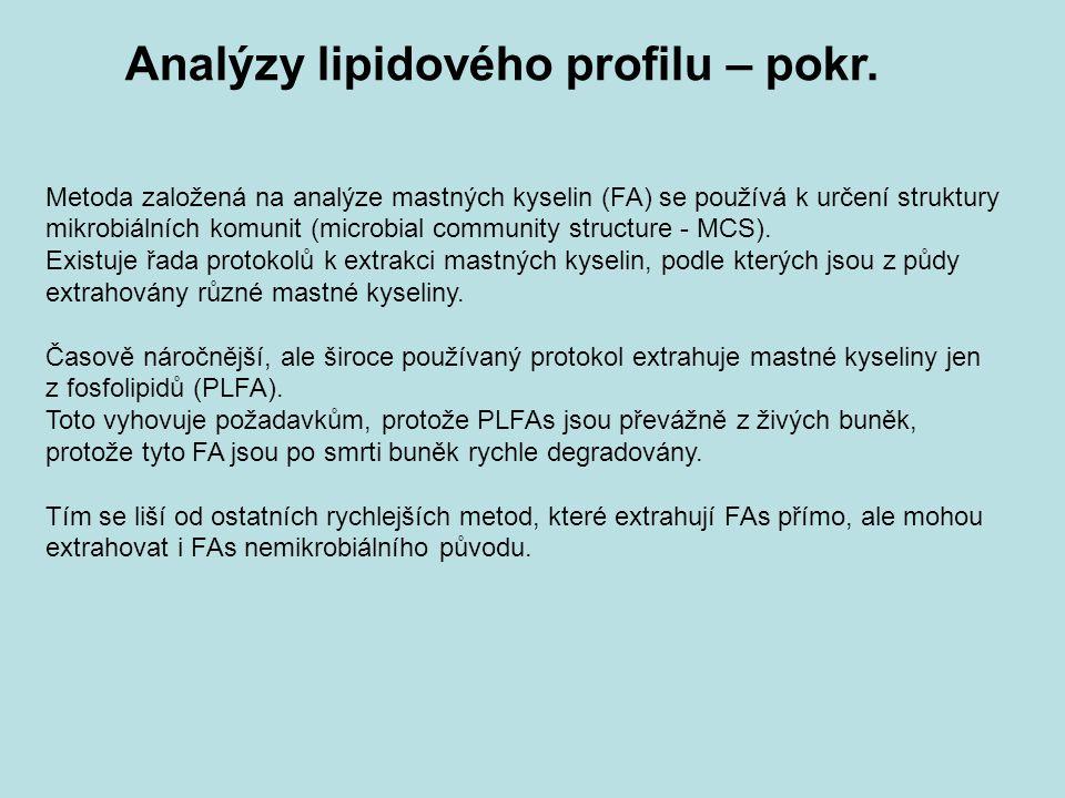 Analýzy lipidového profilu – pokr.