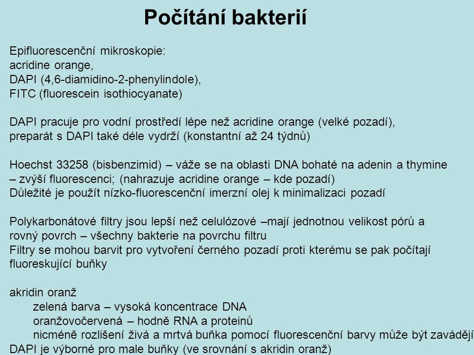 Počítání bakterií Epifluorescenční mikroskopie: acridine orange,