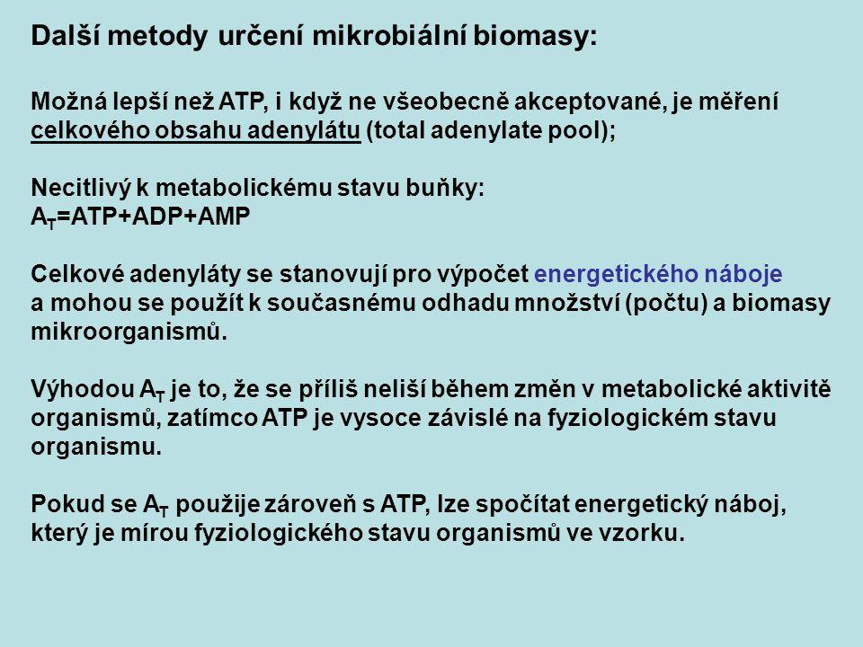 Další metody určení mikrobiální biomasy: