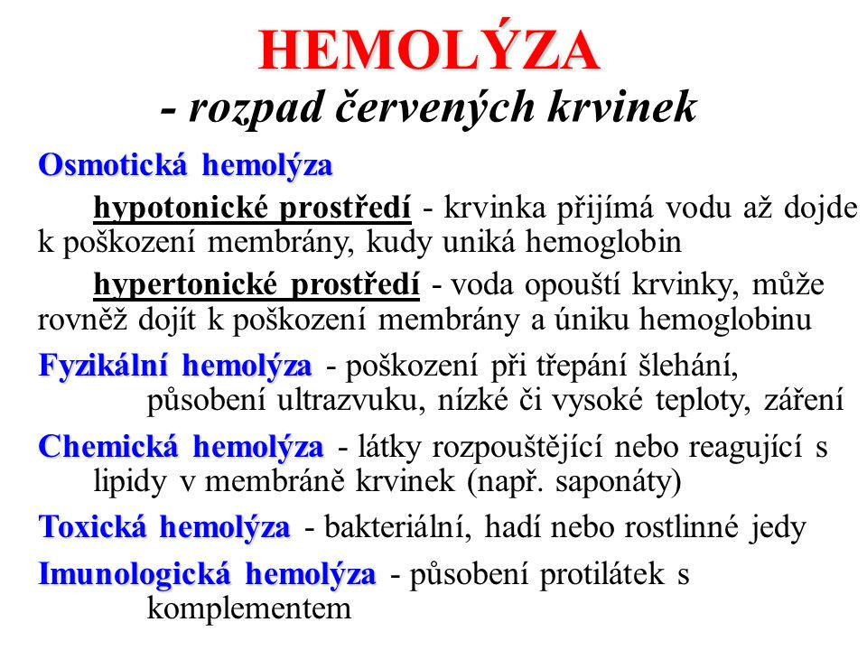 HEMOLÝZA - rozpad červených krvinek Osmotická hemolýza