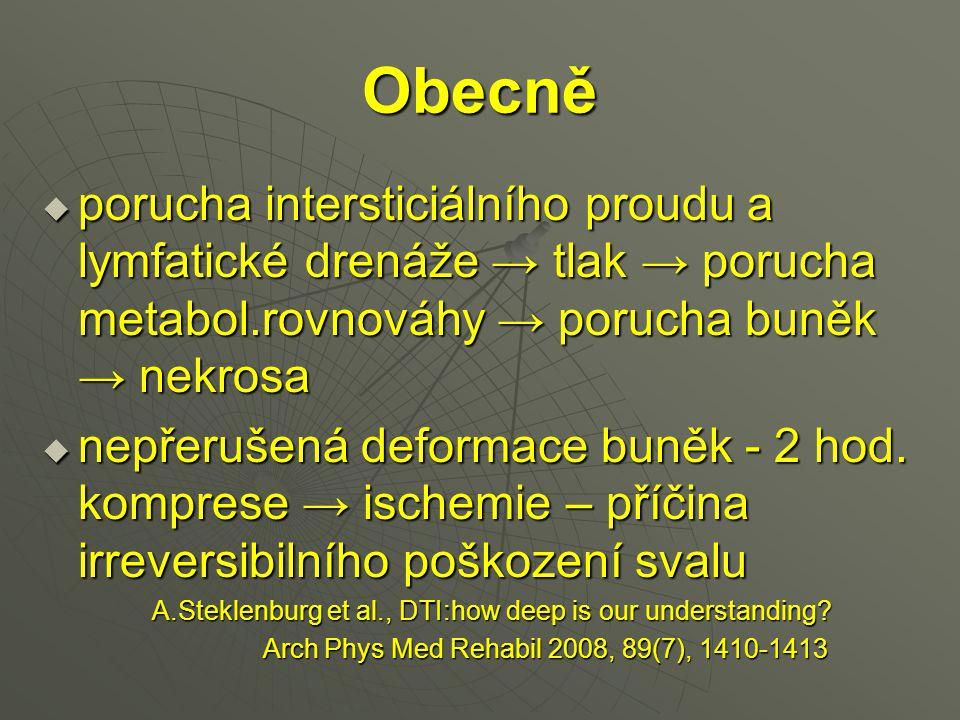 Obecně porucha intersticiálního proudu a lymfatické drenáže → tlak → porucha metabol.rovnováhy → porucha buněk → nekrosa.