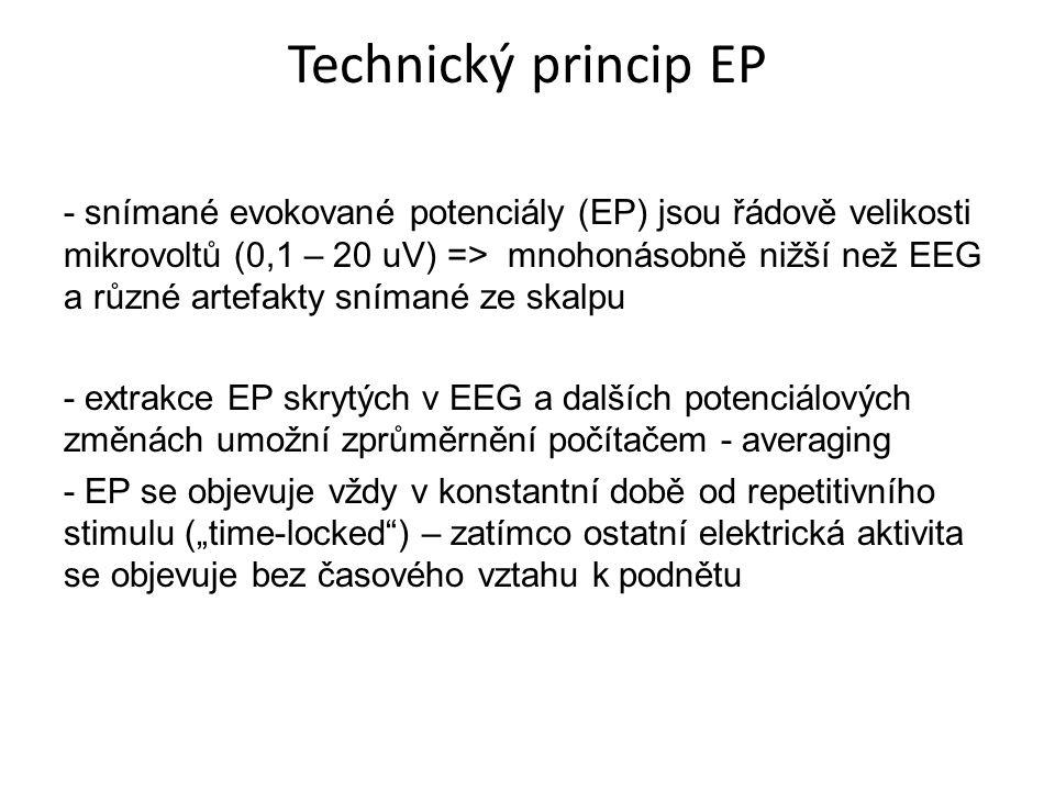 Technický princip EP