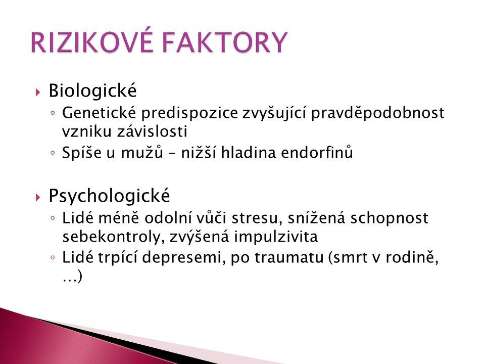 RIZIKOVÉ FAKTORY Biologické Psychologické