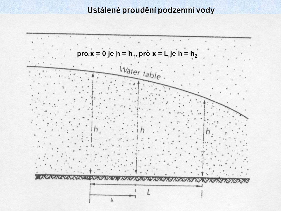 Ustálené proudění podzemní vody