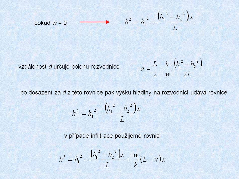 pokud w = 0 vzdálenost d určuje polohu rozvodnice. po dosazení za d z této rovnice pak výšku hladiny na rozvodnici udává rovnice.