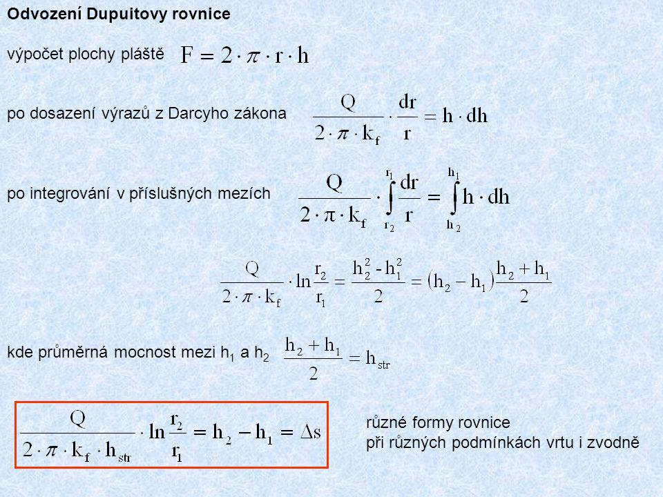 Odvození Dupuitovy rovnice