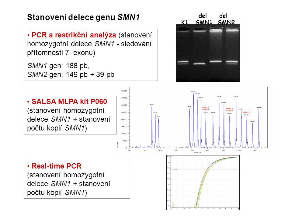 Stanovení delece genu SMN1