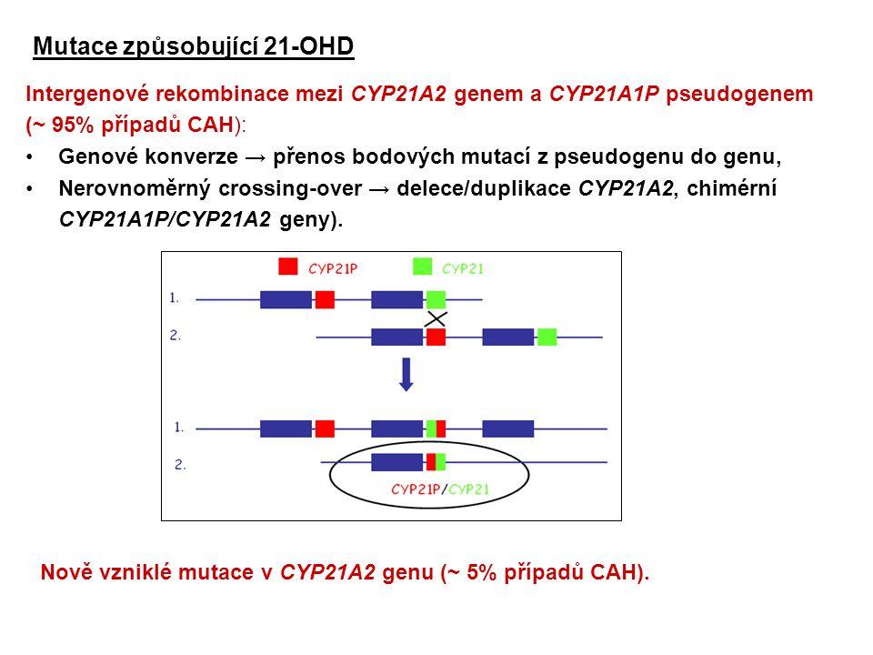 Mutace způsobující 21-OHD