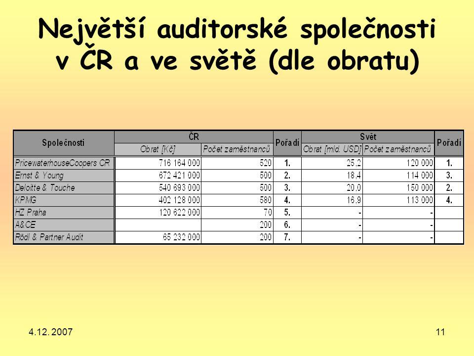 Největší auditorské společnosti v ČR a ve světě (dle obratu)