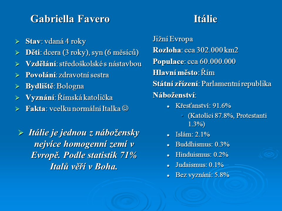 Gabriella Favero Itálie