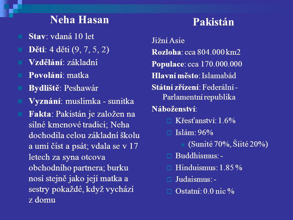 Neha Hasan Pakistán Stav: vdaná 10 let Děti: 4 děti (9, 7, 5, 2)