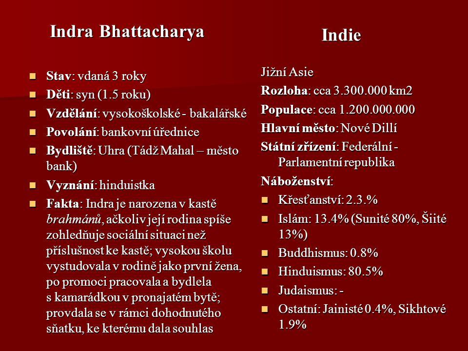 Indra Bhattacharya Indie