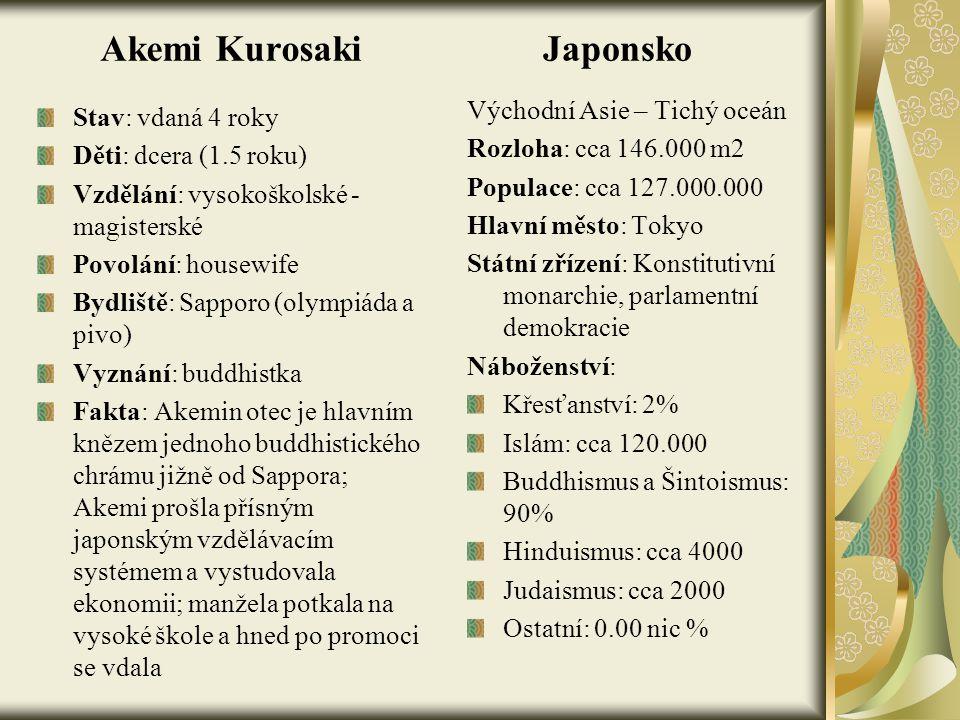 Akemi Kurosaki Japonsko