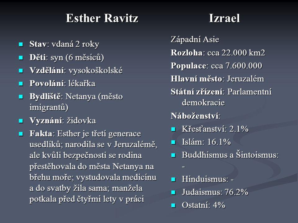 Esther Ravitz Izrael Západní Asie Stav: vdaná 2 roky