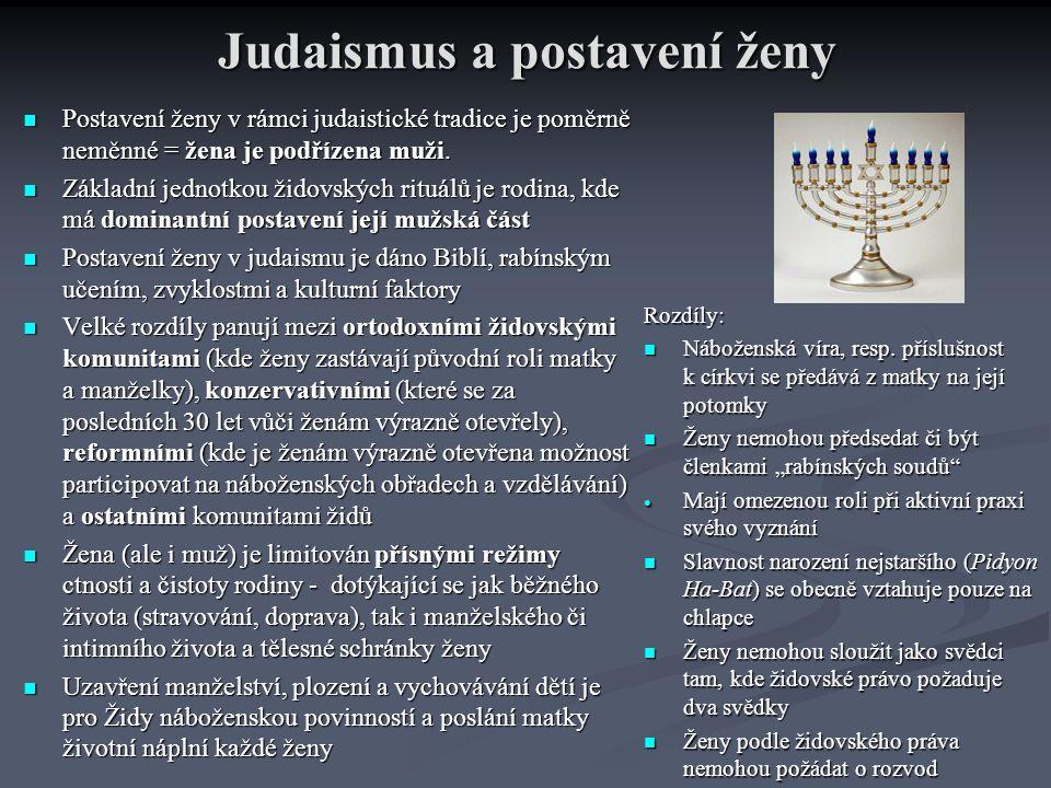 Judaismus a postavení ženy