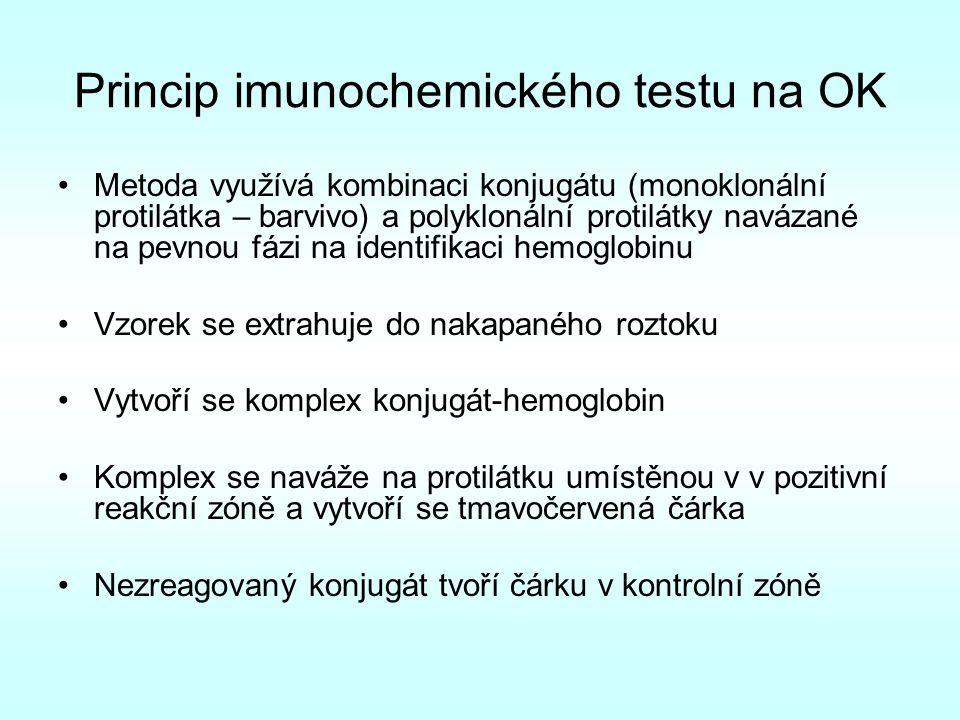 Princip imunochemického testu na OK