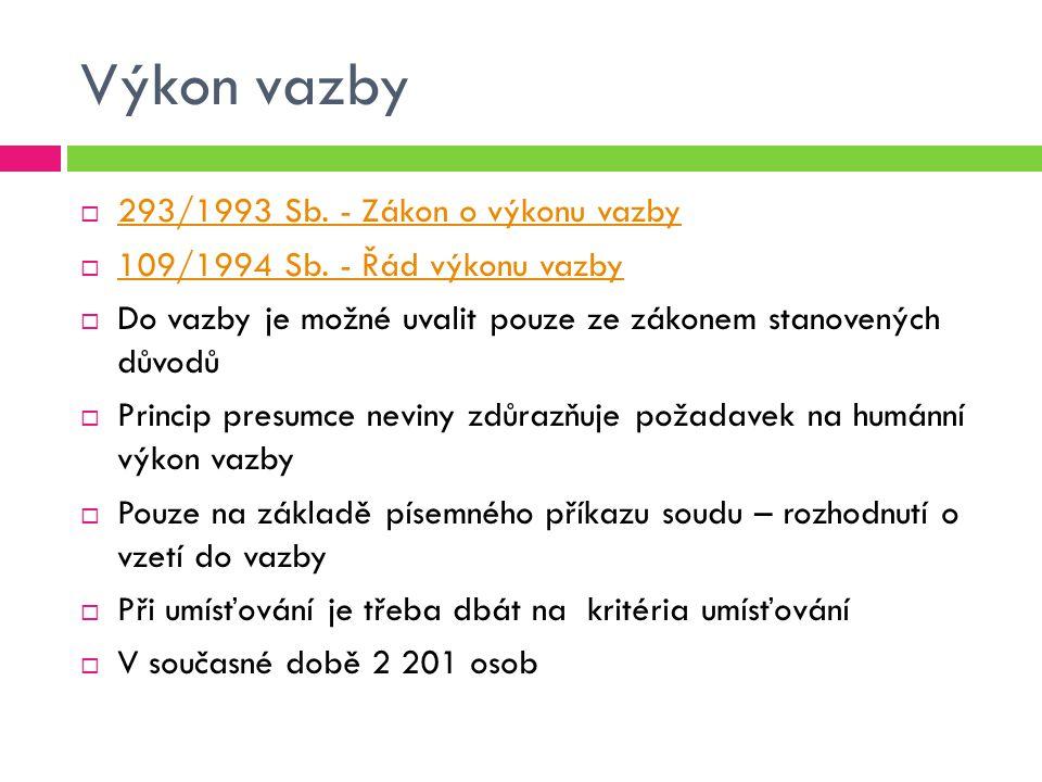 Výkon vazby 293/1993 Sb. - Zákon o výkonu vazby
