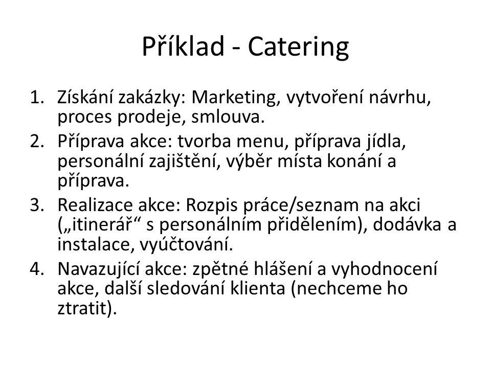 Příklad - Catering Získání zakázky: Marketing, vytvoření návrhu, proces prodeje, smlouva.