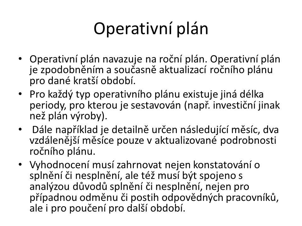 Operativní plán Operativní plán navazuje na roční plán. Operativní plán je zpodobněním a současně aktualizací ročního plánu pro dané kratší období.