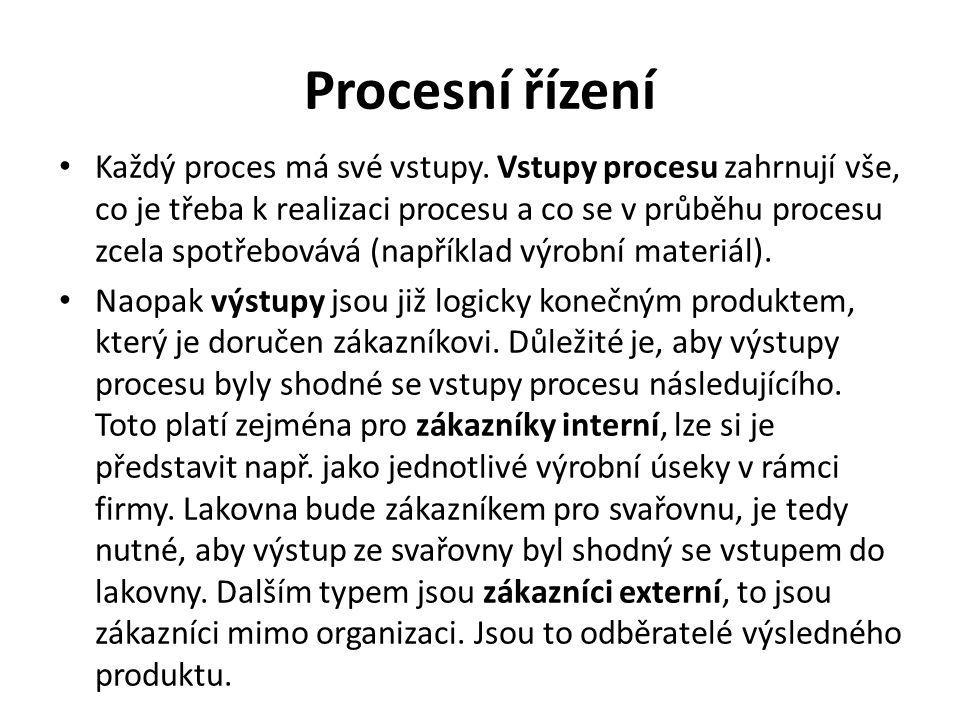 Procesní řízení