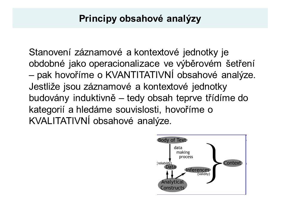 Principy obsahové analýzy