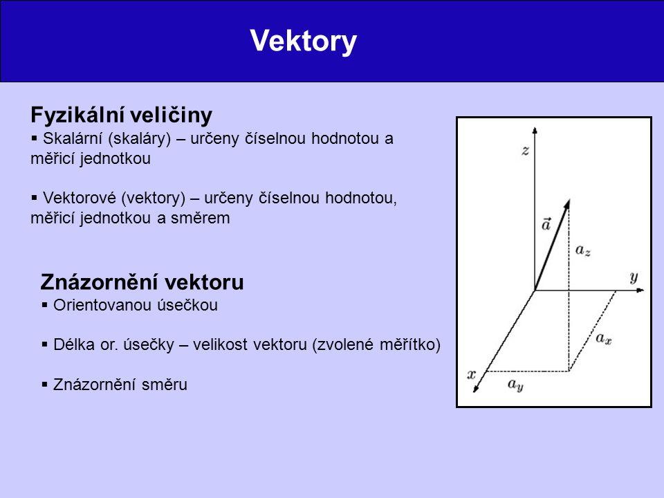 Vektory Fyzikální veličiny Znázornění vektoru