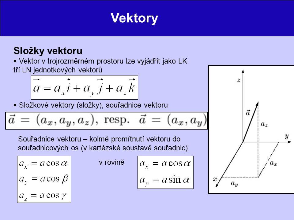 Vektory Složky vektoru