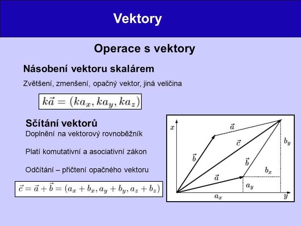 Vektory Operace s vektory Násobení vektoru skalárem Sčítání vektorů