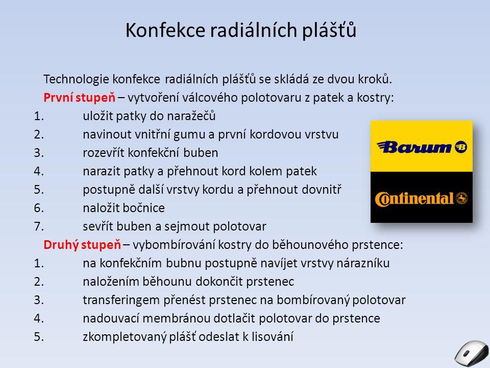 Konfekce radiálních plášťů