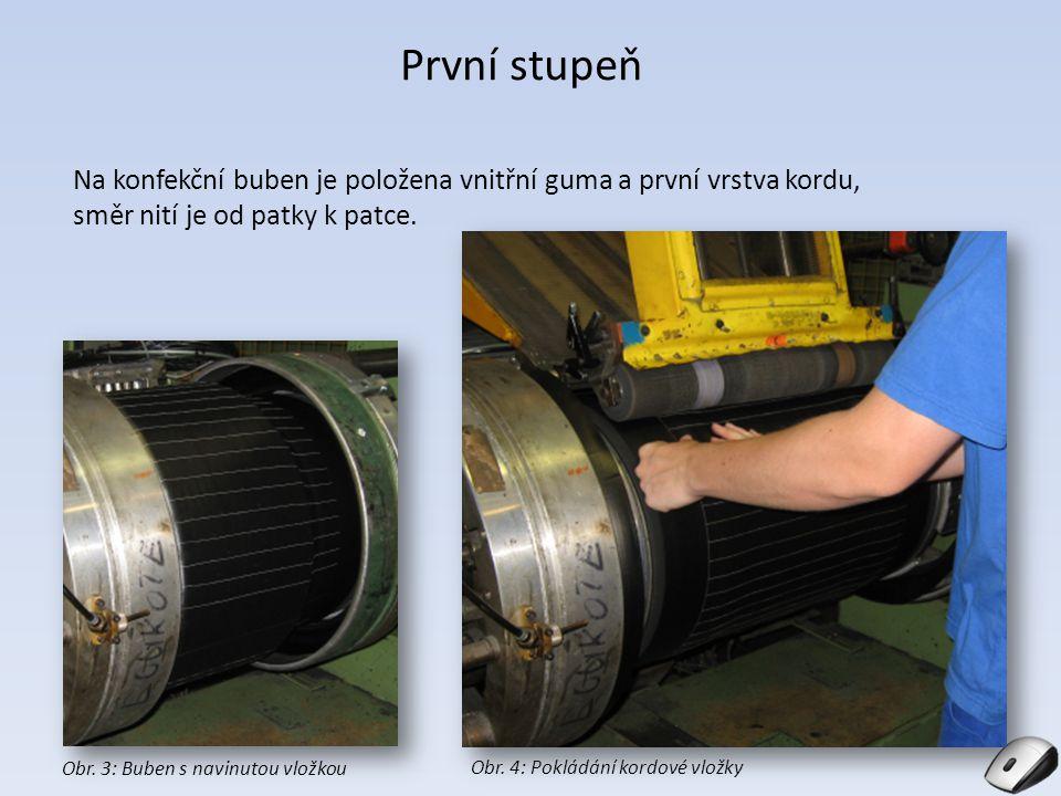 První stupeň Na konfekční buben je položena vnitřní guma a první vrstva kordu, směr nití je od patky k patce.
