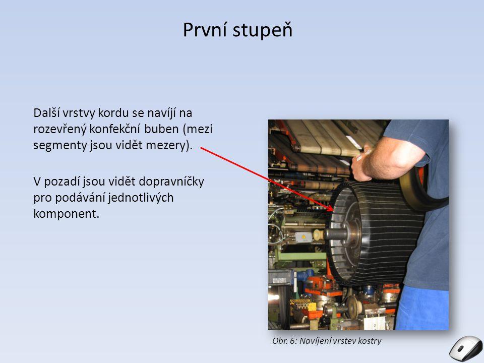 První stupeň Další vrstvy kordu se navíjí na rozevřený konfekční buben (mezi segmenty jsou vidět mezery).