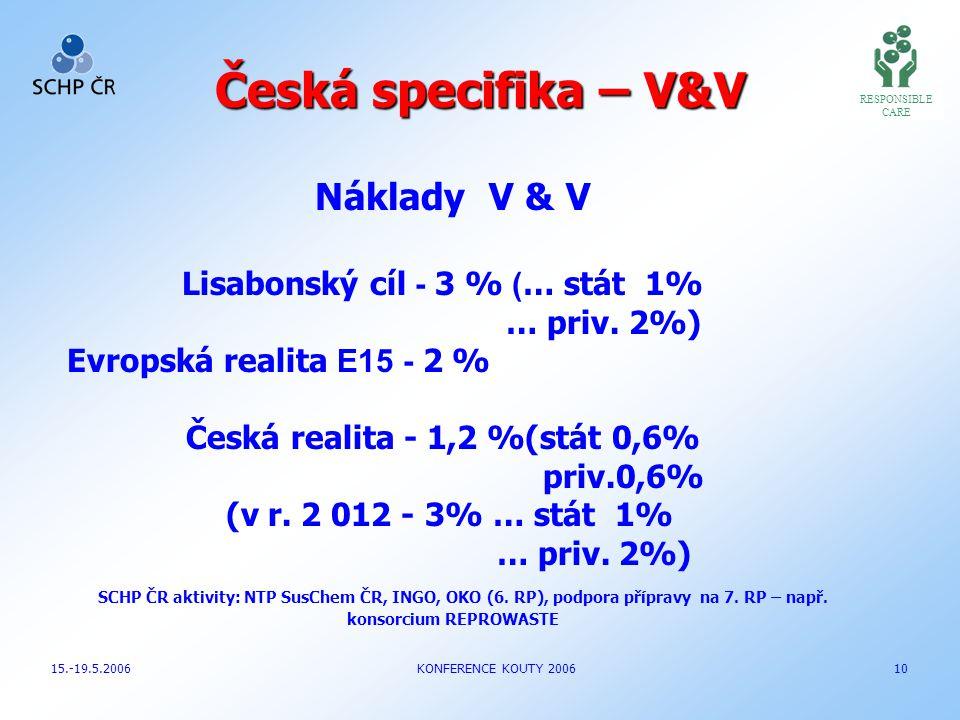 Česká specifika – V&V Náklady V & V Lisabonský cíl - 3 % (… stát 1%