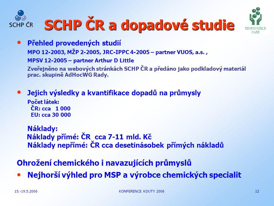SCHP ČR a dopadové studie