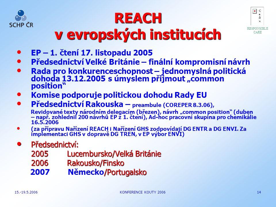 REACH v evropských institucích