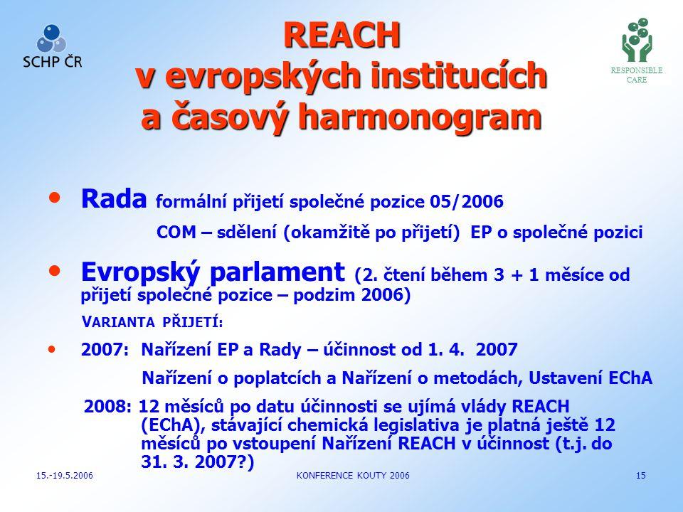 REACH v evropských institucích a časový harmonogram