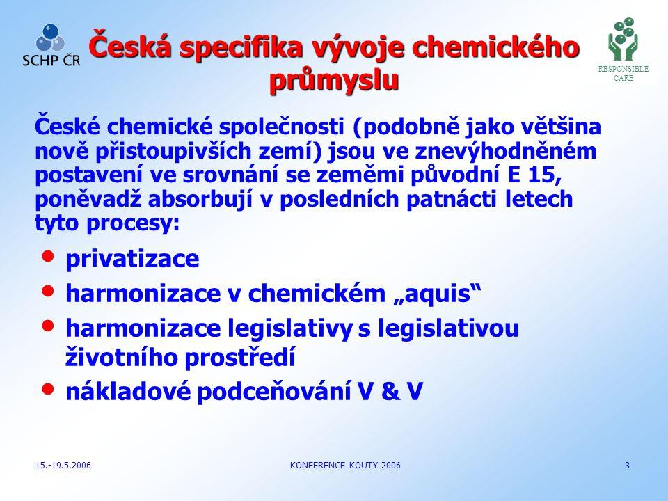 Česká specifika vývoje chemického průmyslu