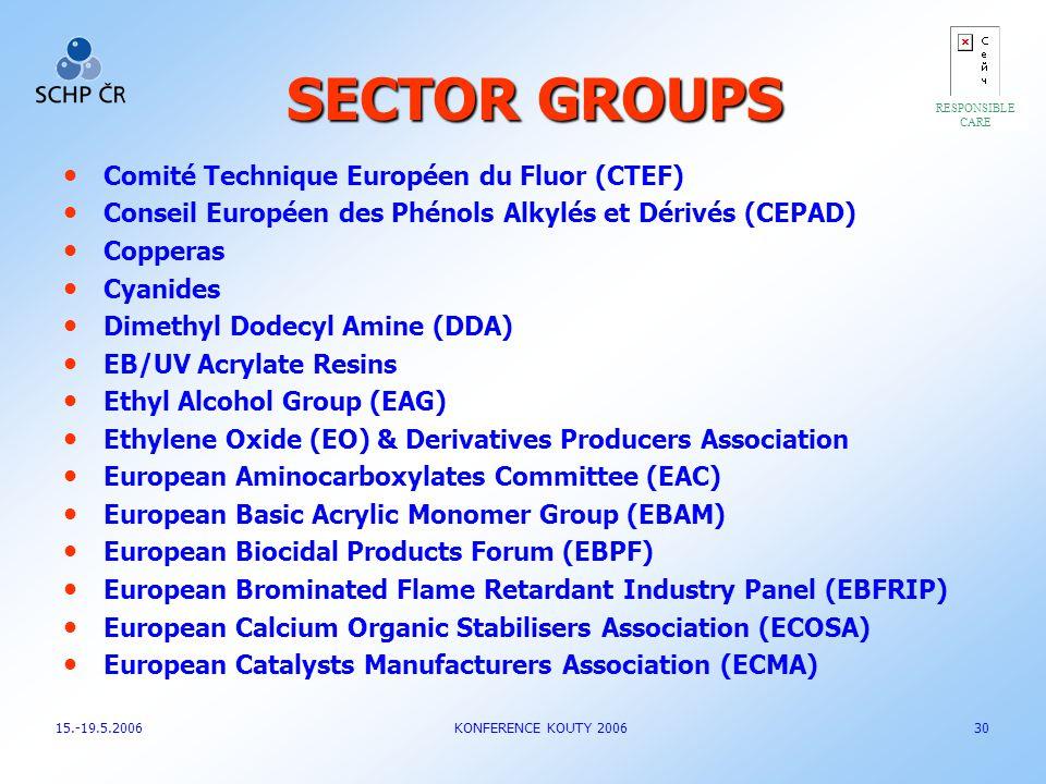 SECTOR GROUPS Comité Technique Européen du Fluor (CTEF)