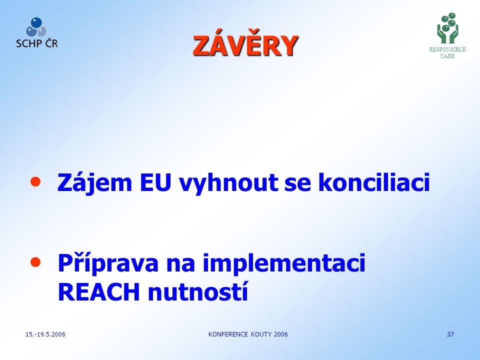 ZÁVĚRY Zájem EU vyhnout se konciliaci
