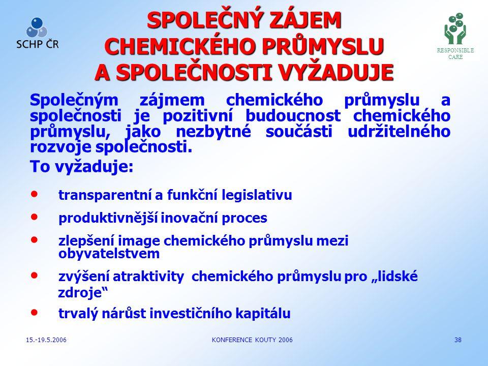 SPOLEČNÝ ZÁJEM CHEMICKÉHO PRŮMYSLU A SPOLEČNOSTI VYŽADUJE