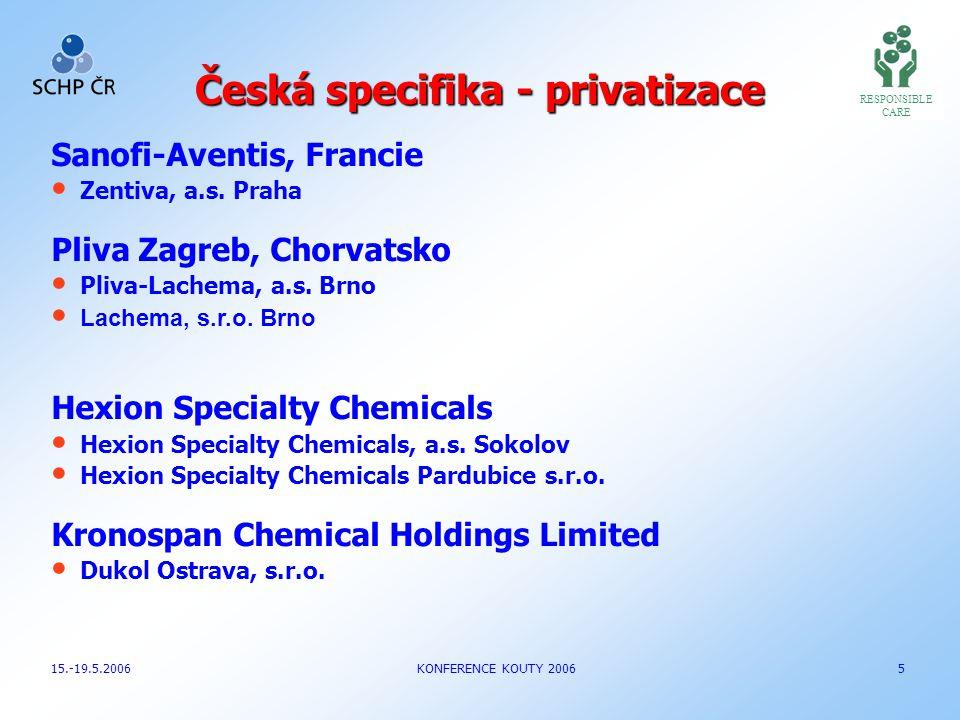 Česká specifika - privatizace