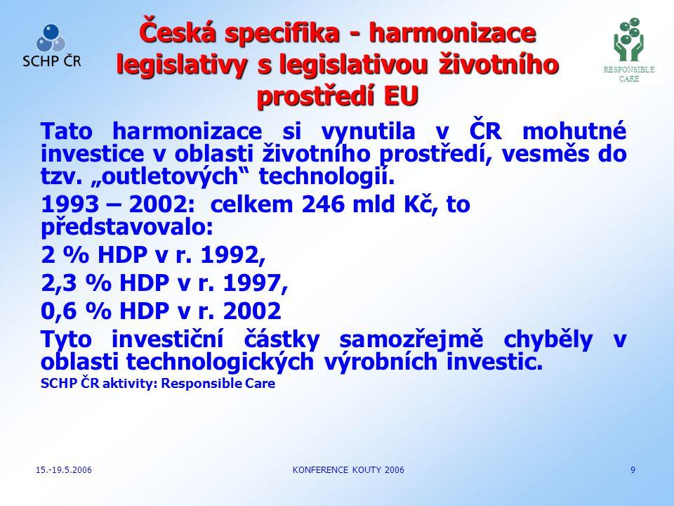 Česká specifika - harmonizace legislativy s legislativou životního prostředí EU