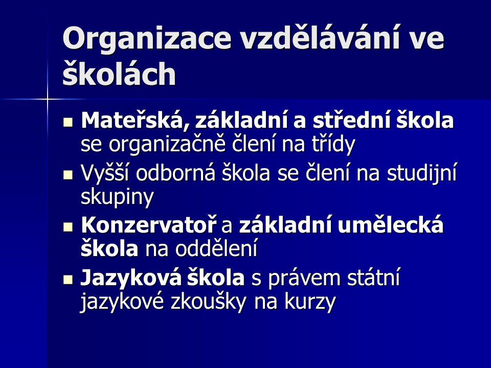 Organizace vzdělávání ve školách