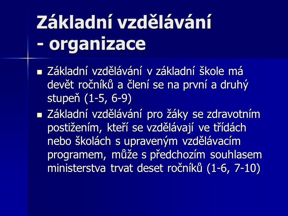 Základní vzdělávání - organizace