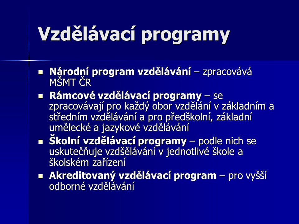 Vzdělávací programy Národní program vzdělávání – zpracovává MŠMT ČR