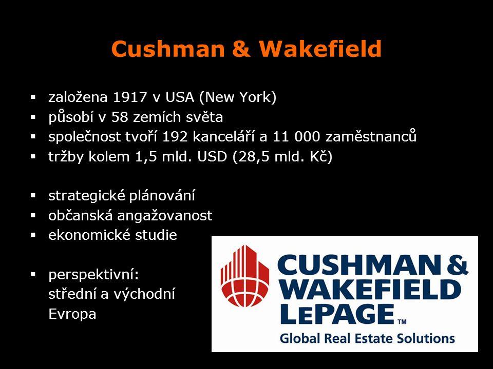 Cushman & Wakefield založena 1917 v USA (New York)