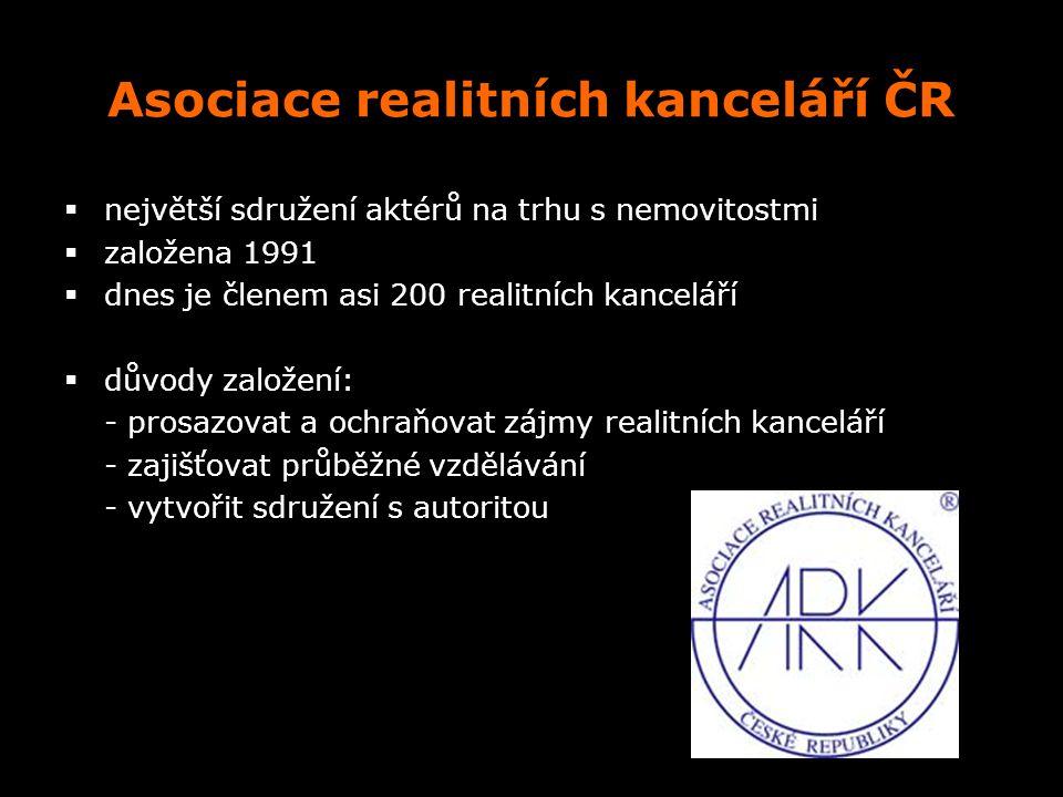Asociace realitních kanceláří ČR